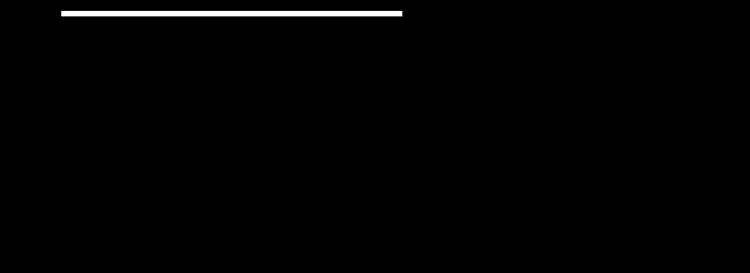 Sliny