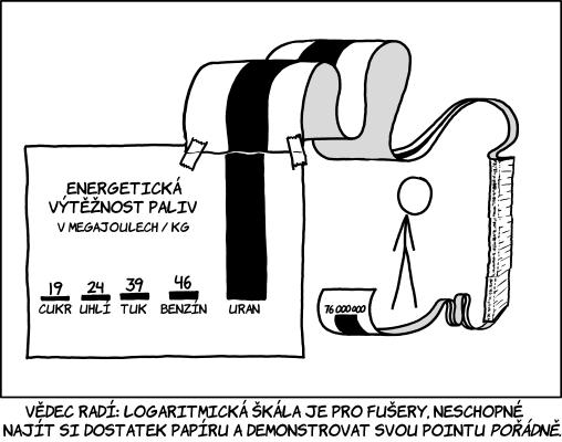 Logaritmická škála