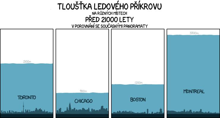 Ledový příkrov