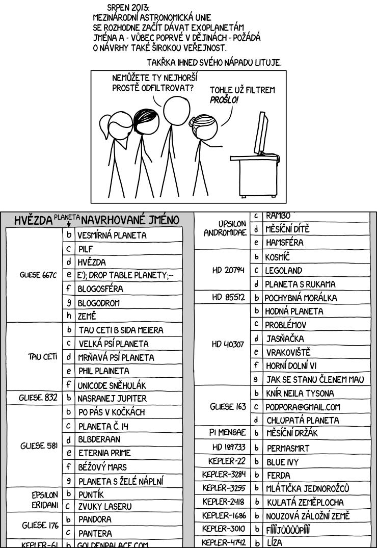 Jména exoplanet