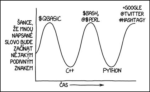 Cyklus speciálních znaků