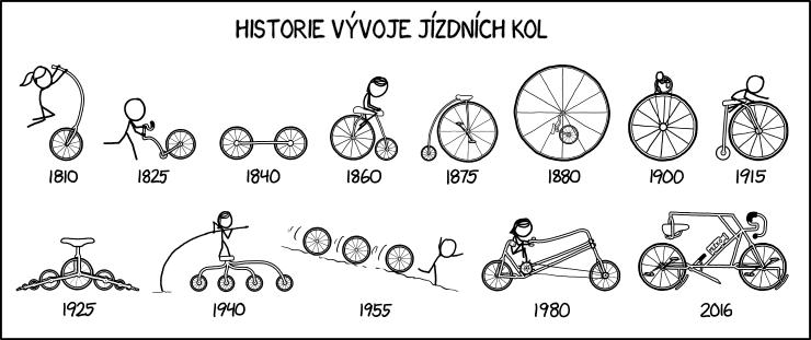 Historie vývoje jízdních kol