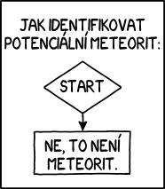 Identifikace meteoritů
