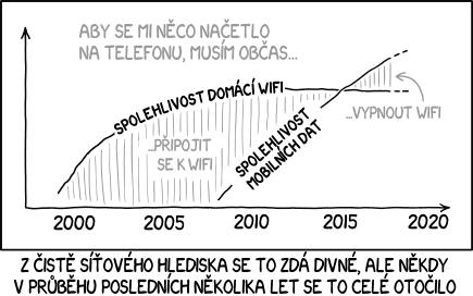 Wifi vs mobilní připojení