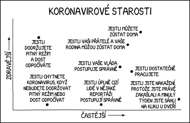 Koronavirové starosti